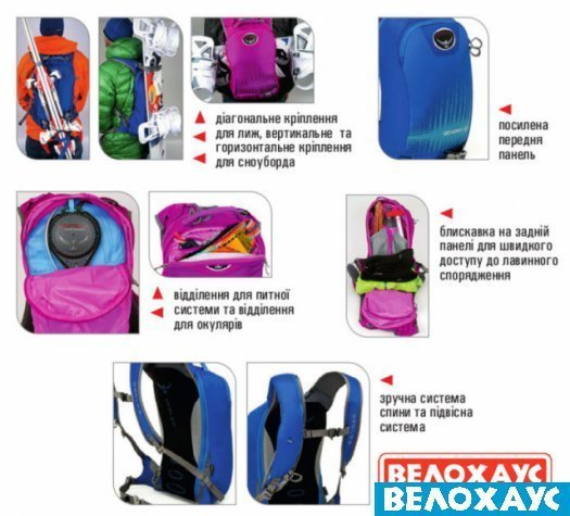 Рюкзак Osprey Reverb